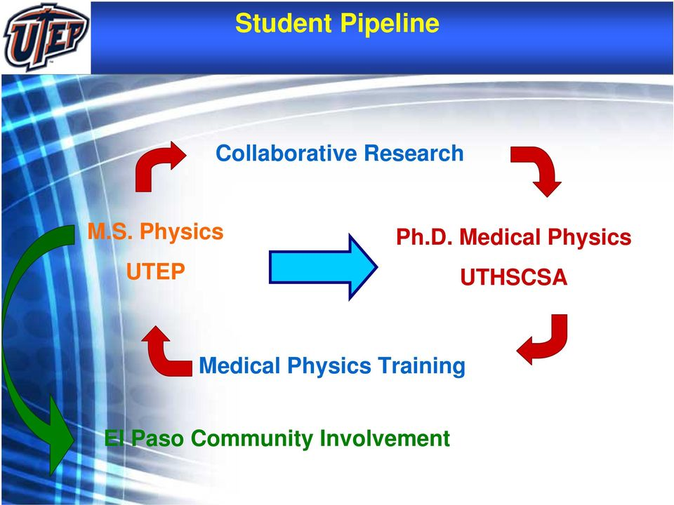Medical Physics UTHSCSA Medical