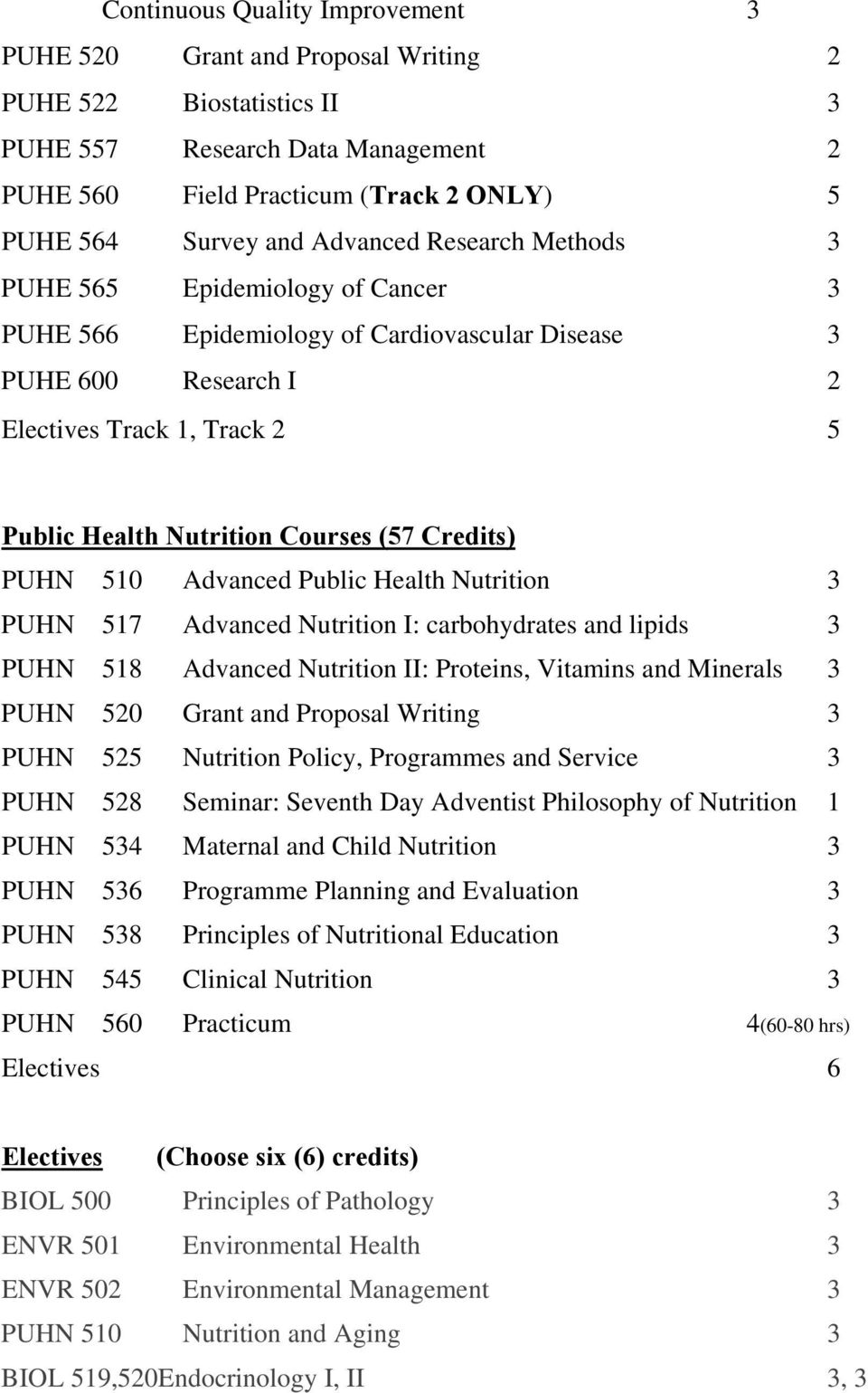 Credits) PUHN 510 Advanced Public Health Nutrition 3 PUHN 517 Advanced Nutrition I: carbohydrates and lipids 3 PUHN 518 Advanced Nutrition II: Proteins, Vitamins and Minerals 3 PUHN 520 Grant and