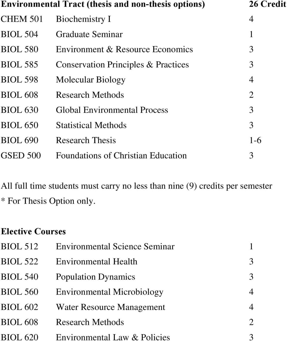 of Christian Education 3 All full time students must carry no less than nine (9) credits per semester * For Thesis Option only.