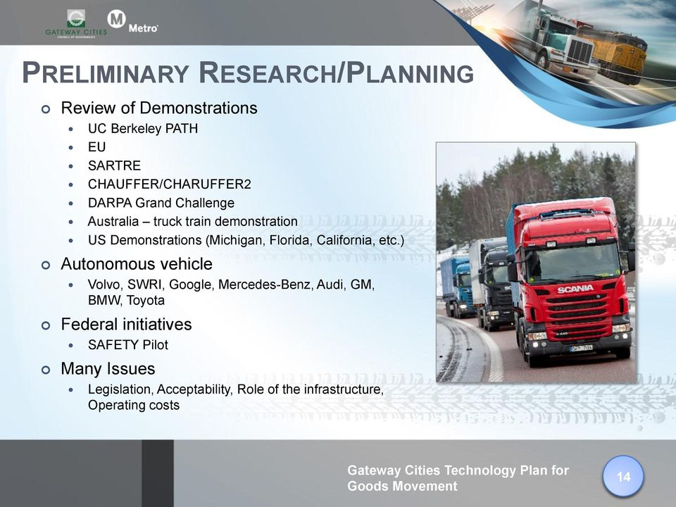 ) Autonomous vehicle Volvo, SWRI, Google, Mercedes-Benz, Audi, GM, BMW, Toyota Federal initiatives SAFETY Pilot
