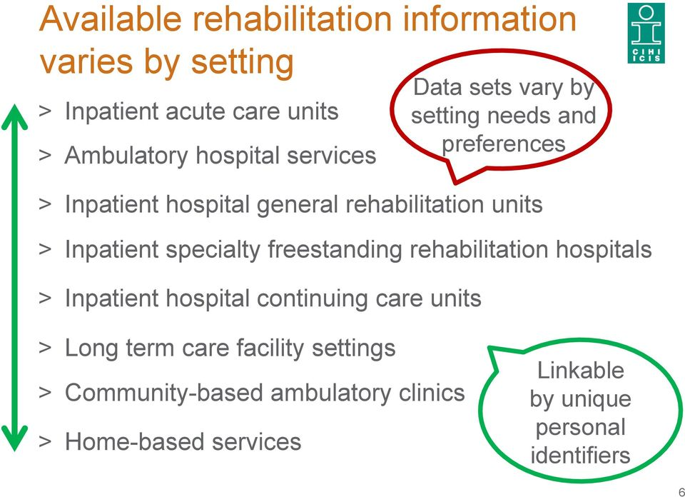 hospitals > Inpatient hospital continuing care units Data sets vary by setting needs and preferences > Long term