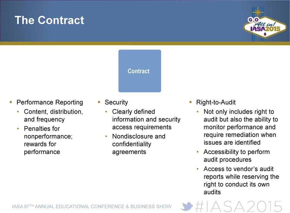 Right-to-Audit Not only includes right to audit but also the ability to monitor performance and require remediation when issues