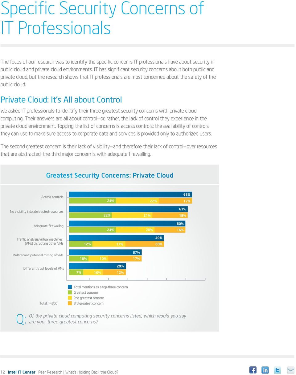 Private Cloud: It s All about Control We asked IT professionals to identify their three greatest security concerns with private cloud computing.