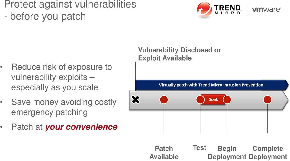 convenience Vulnerability Disclosed or Exploit Available Virtually patch with Trend Exposure