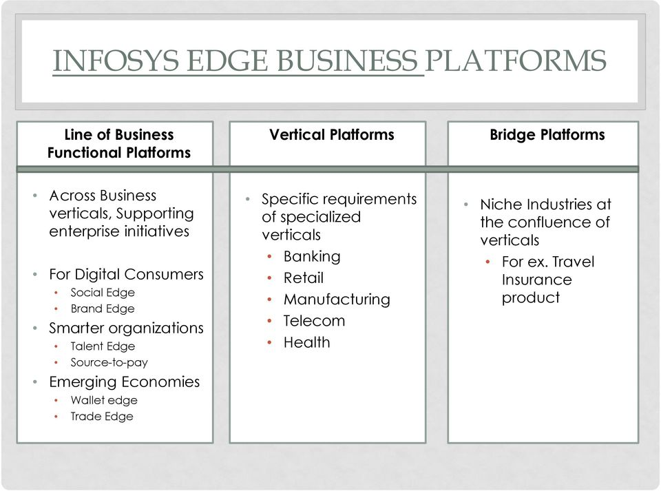 organizations Talent Edge Source-to-pay Emerging Economies Wallet edge Trade Edge Specific requirements of specialized
