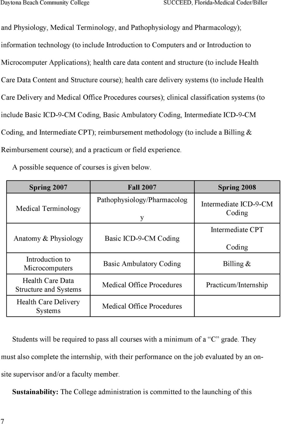 clinical classification systems (to include Basic ICD-9-CM Coding, Basic Ambulatory Coding, Intermediate ICD-9-CM Coding, and Intermediate CPT); reimbursement methodology (to include a Billing &