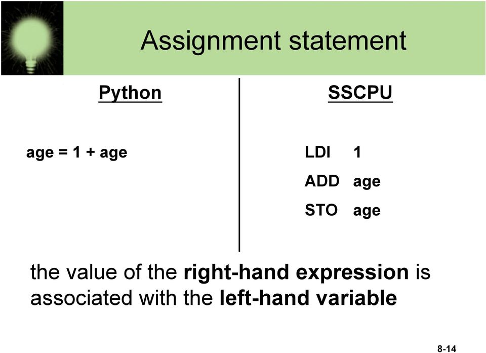 value of the right-hand expression is