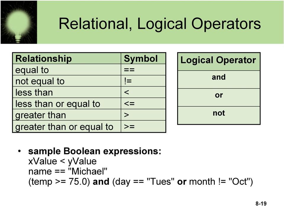 = < <= > >= Logical Operator and or not sample Boolean expressions: xvalue