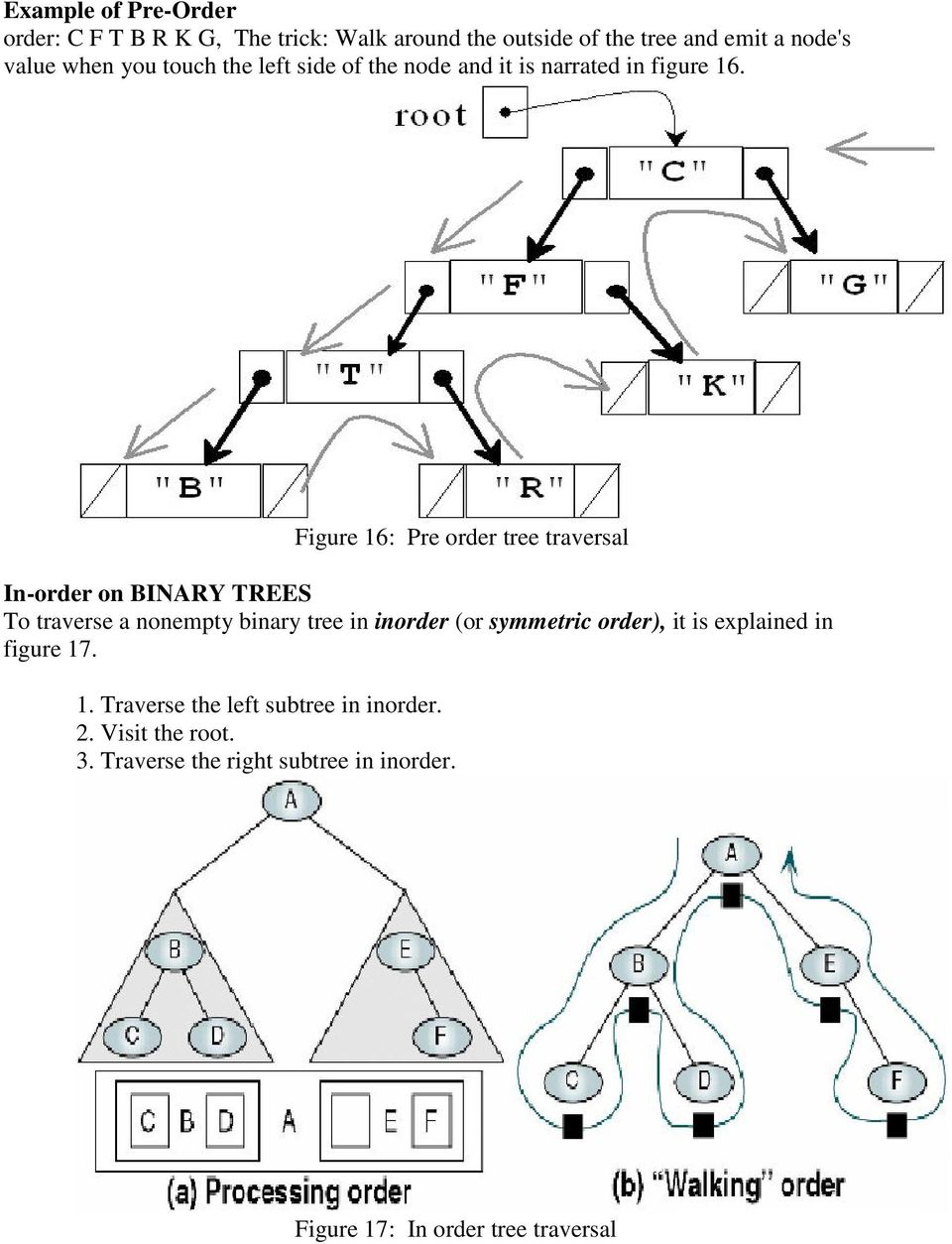 Figure 16: Pre order tree traversal In-order on BINARY TREES To traverse a nonempty binary tree in inorder (or symmetric