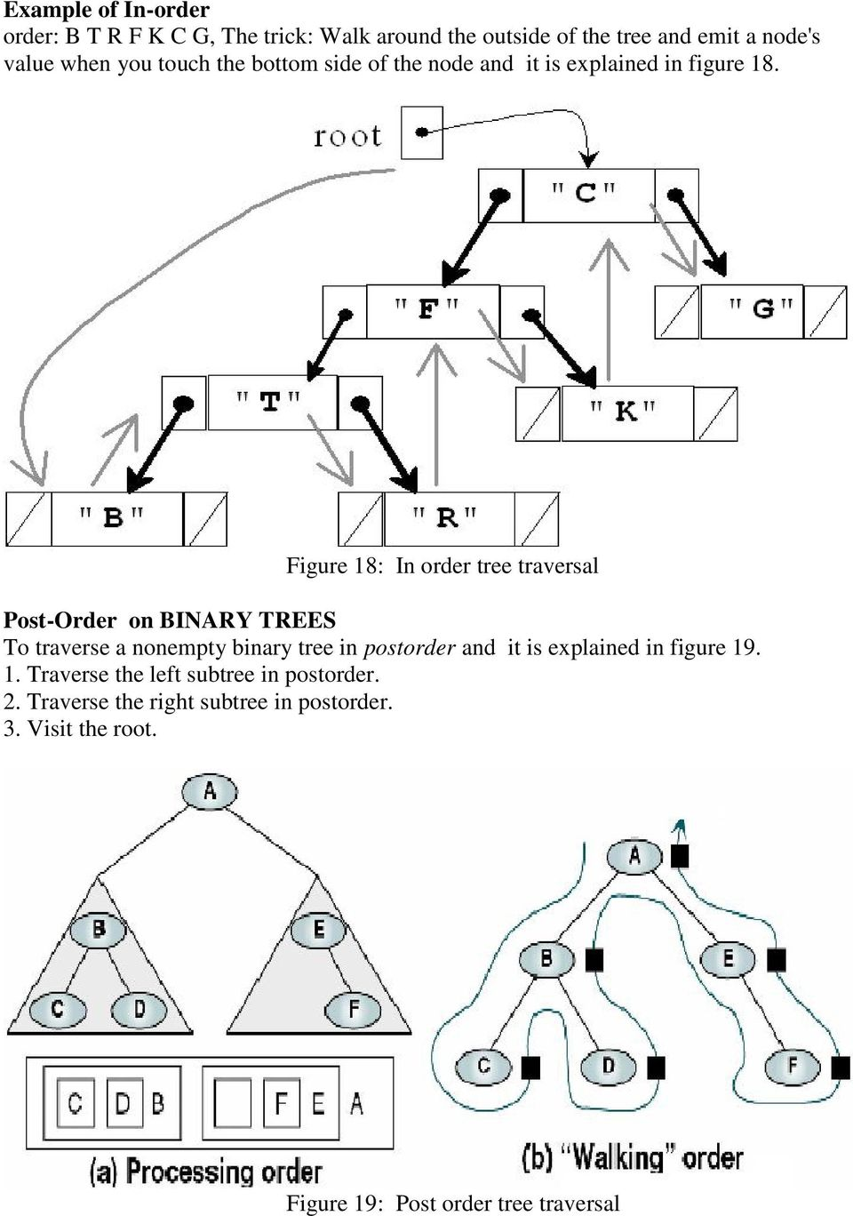 Figure 18: In order tree traversal Post-Order on BINARY TREES To traverse a nonempty binary tree in postorder and it