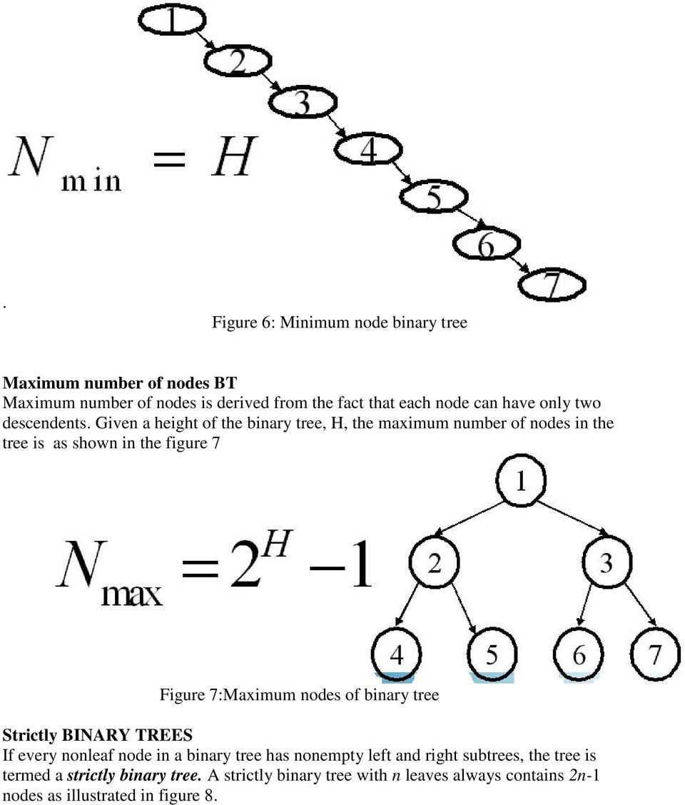 Given a height of the binary tree, H, the maximum number of nodes in the tree is as shown in the figure 7 Figure 7:Maximum nodes of