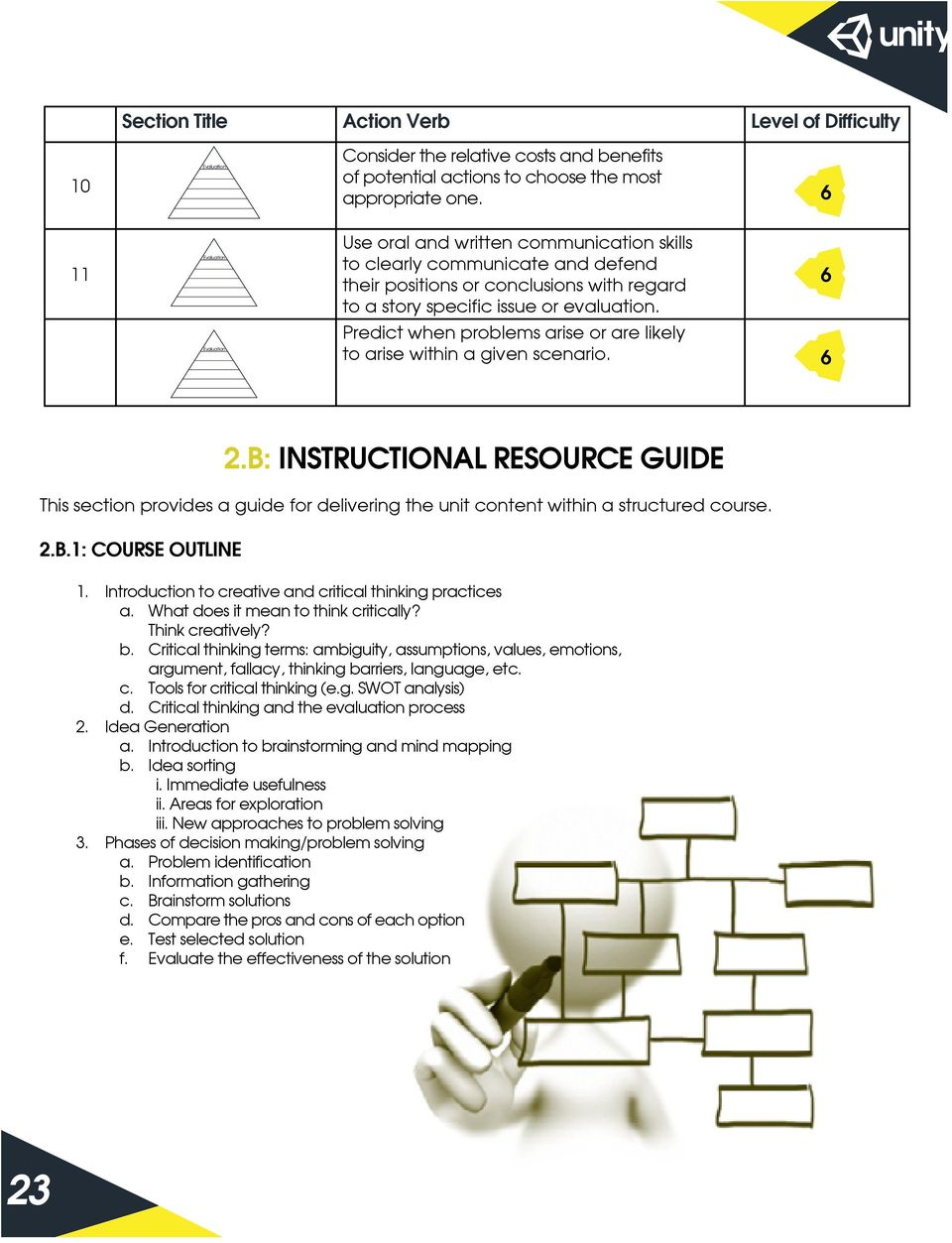 Predict when problems arise or are likely to arise within a given scenario. 2.B: INSTRUCTIONAL RESOURCE GUIDE This section provides a guide for delivering the unit content within a structured course.