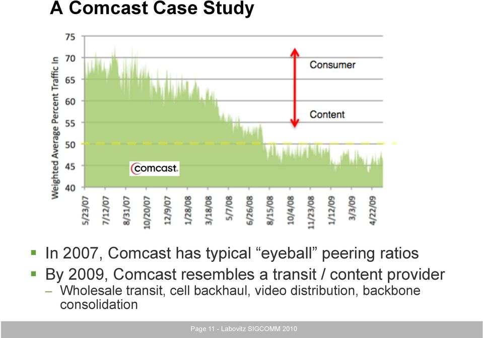 content provider Wholesale transit, cell backhaul, video