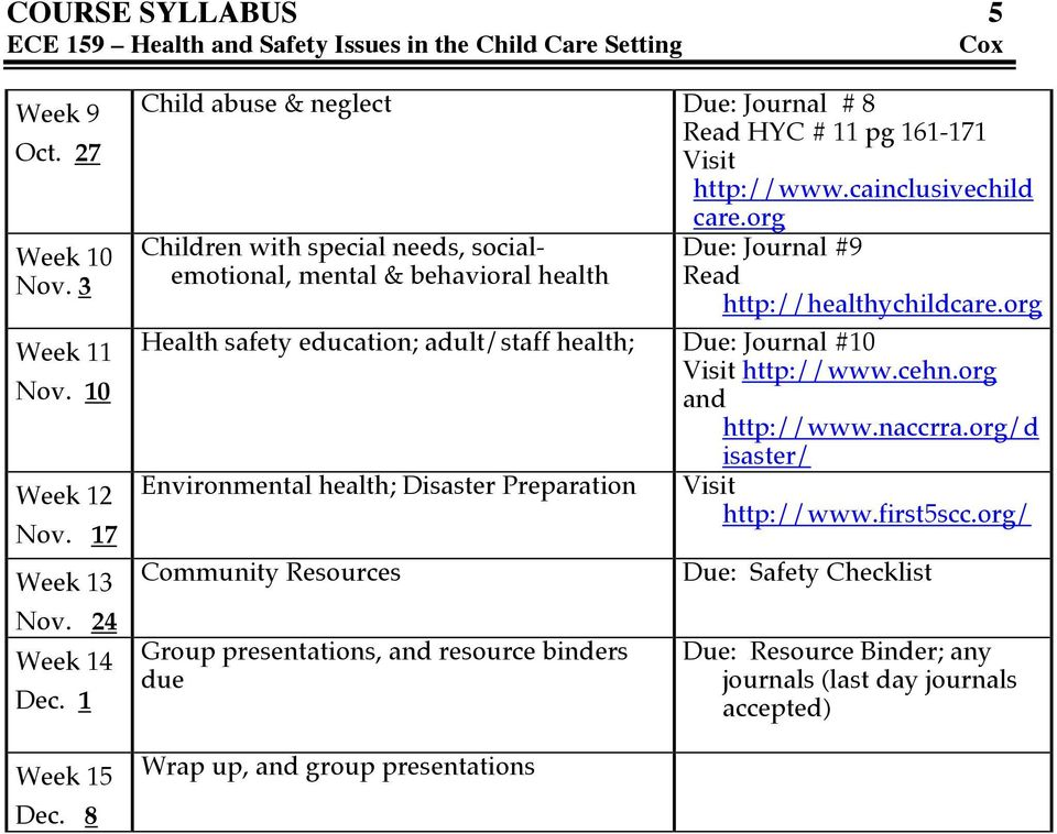 org Children with special needs, socialemotional, mental & behavioral health Due: Journal #9 Read http://healthychildcare.