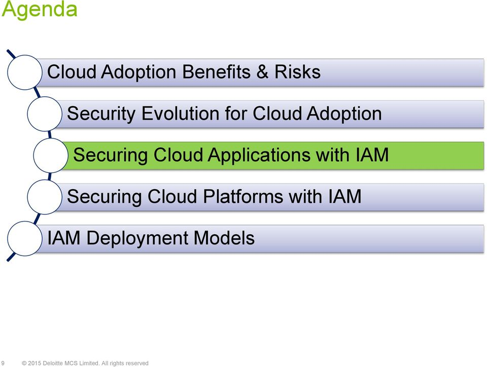 Applications with IAM Securing Cloud Platforms with