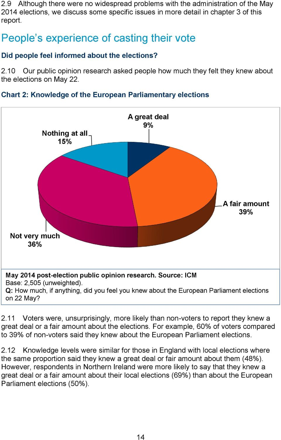Chart 2: Knowledge of the European Parliamentary elections Nothing at all 15% A great deal 9% A fair amount 39% Not very much 36% May 2014 post-election public opinion research.