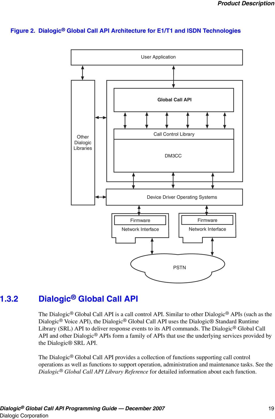 Network Interface Firmware Network Interface PSTN 1.3.2 Dialogic Global Call API The Dialogic Global Call API is a call control API.
