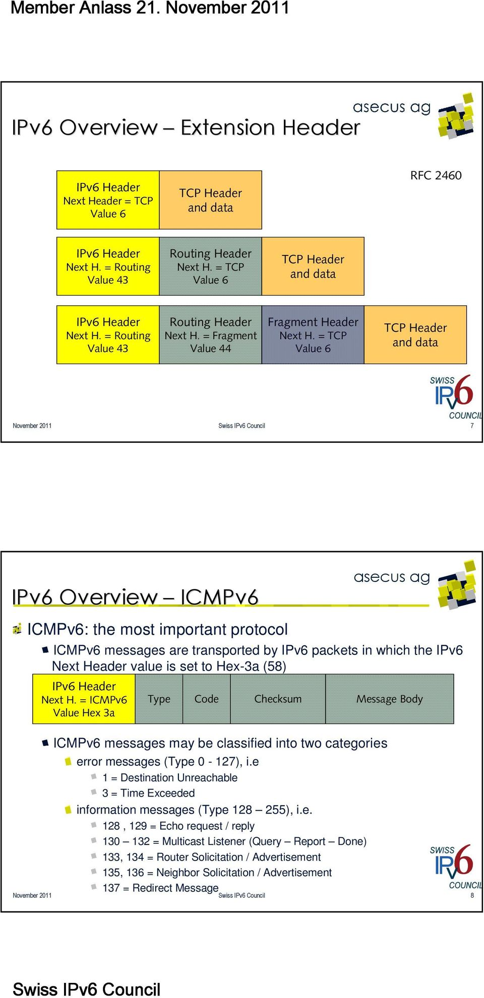 = TCP Value 6 TCP Header and data November 2011 7 IPv6 Overview ICMPv6 ICMPv6: the most important protocol ICMPv6 messages are transported by IPv6 packets in which the IPv6 Next Header value is set