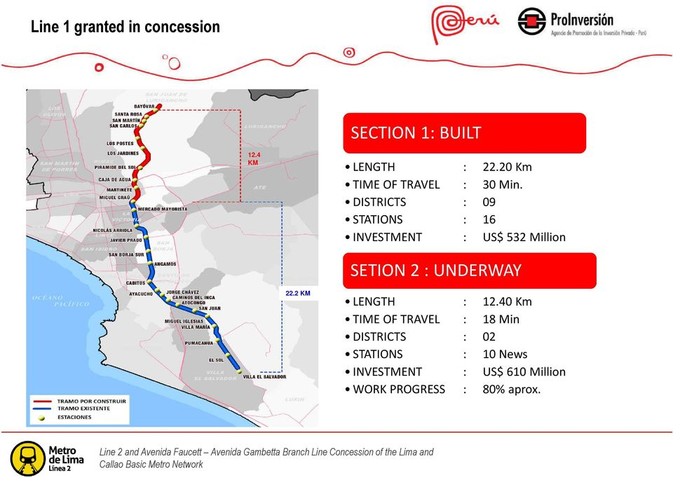 DISTRICTS : 09 STATIONS : 16 INVESTMENT : US$ 532 Million SETION 2 : UNDERWAY