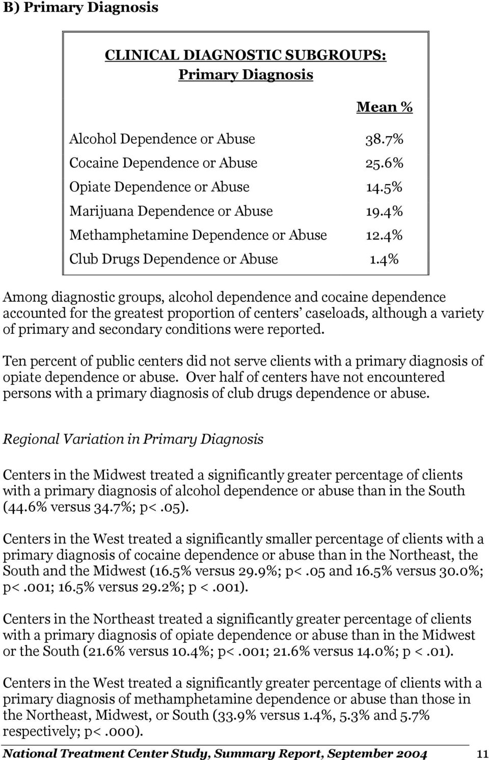 4% Among diagnostic groups, alcohol dependence and cocaine dependence accounted for the greatest proportion of centers caseloads, although a variety of primary and secondary conditions were reported.
