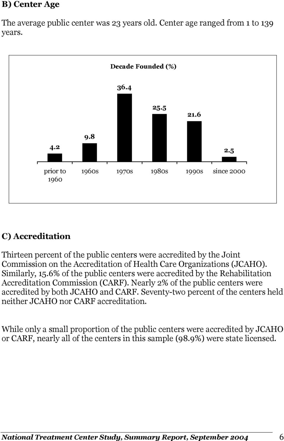 (JCAHO). Similarly, 15.6% of the public centers were accredited by the Rehabilitation Accreditation Commission (CARF). Nearly 2% of the public centers were accredited by both JCAHO and CARF.