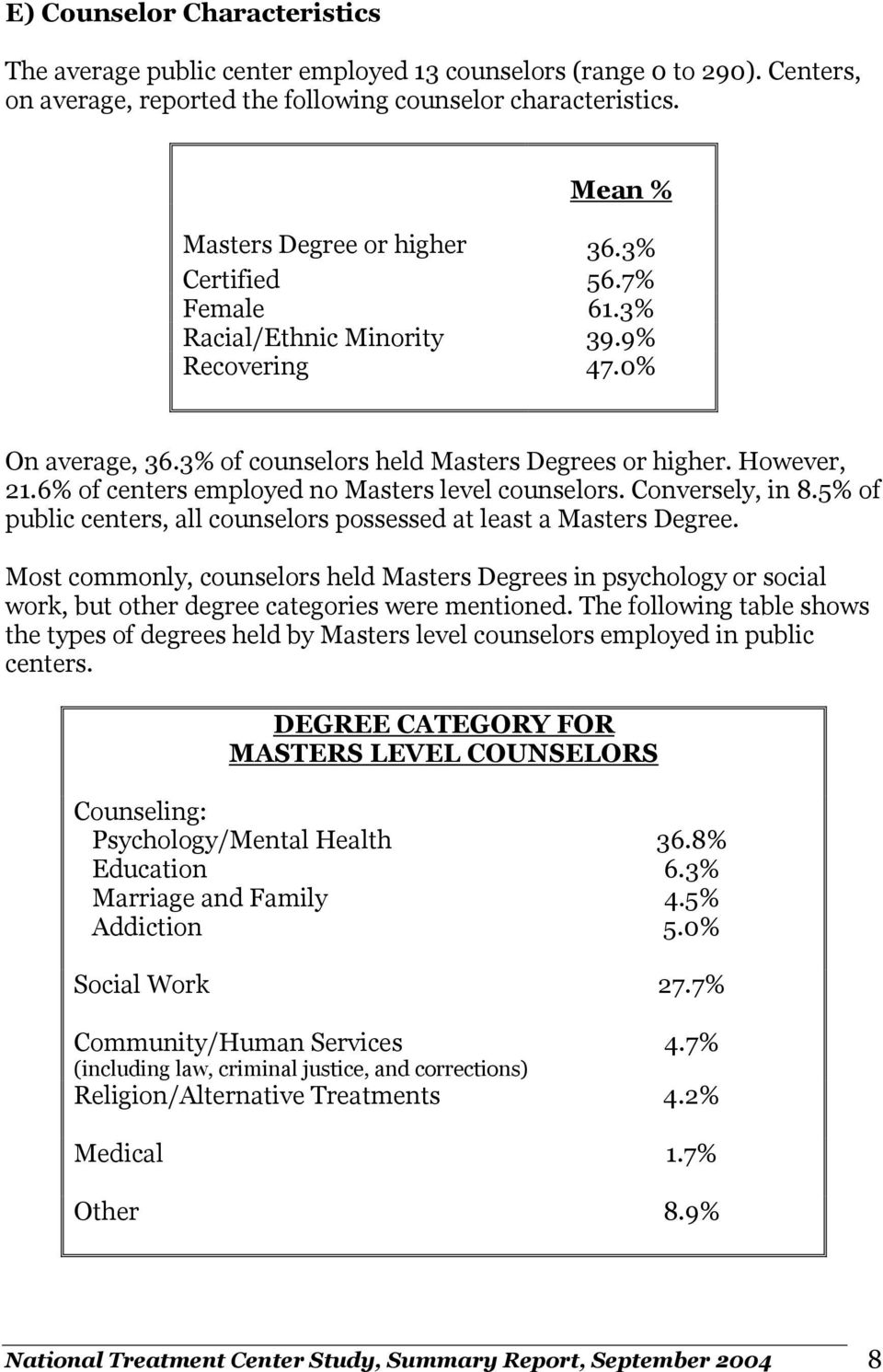 6% of centers employed no Masters level counselors. Conversely, in 8.5% of public centers, all counselors possessed at least a Masters Degree.