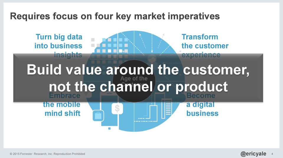 customer, not the channel or product Embrace the mobile mind shift Become
