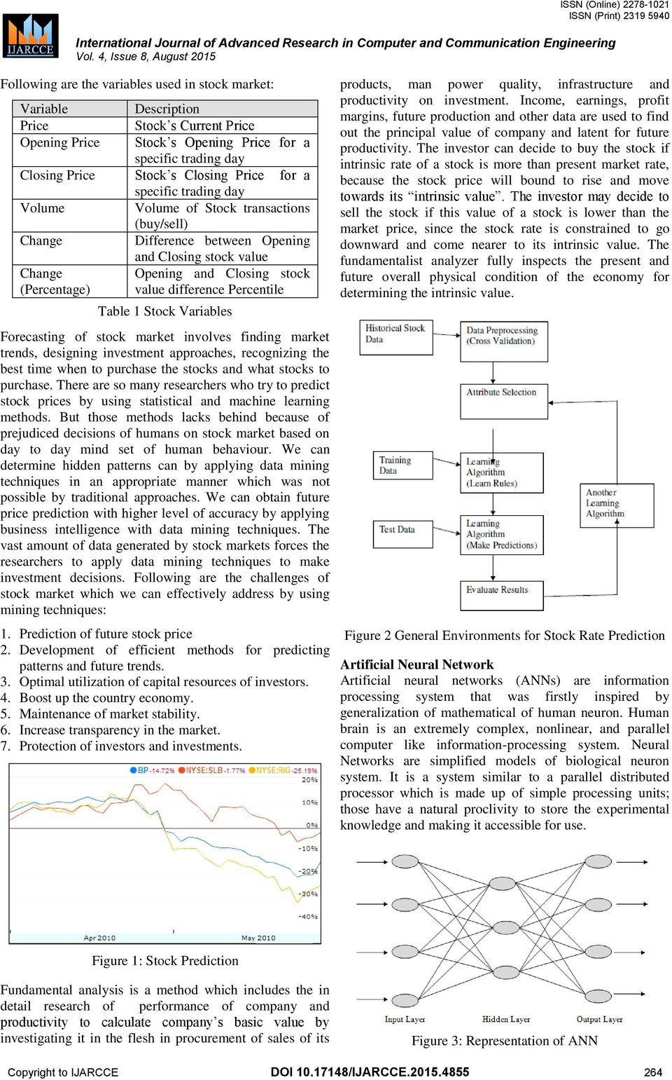 Efficient Artificial Neural Network based Practical Approach