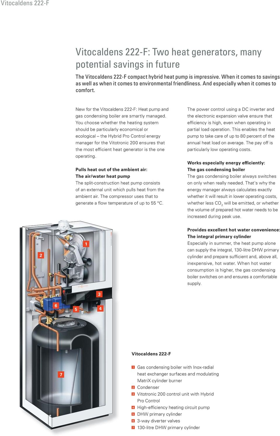 New for the Vitocaldens 222-F: Heat pump and gas condensing boiler are smartly managed.