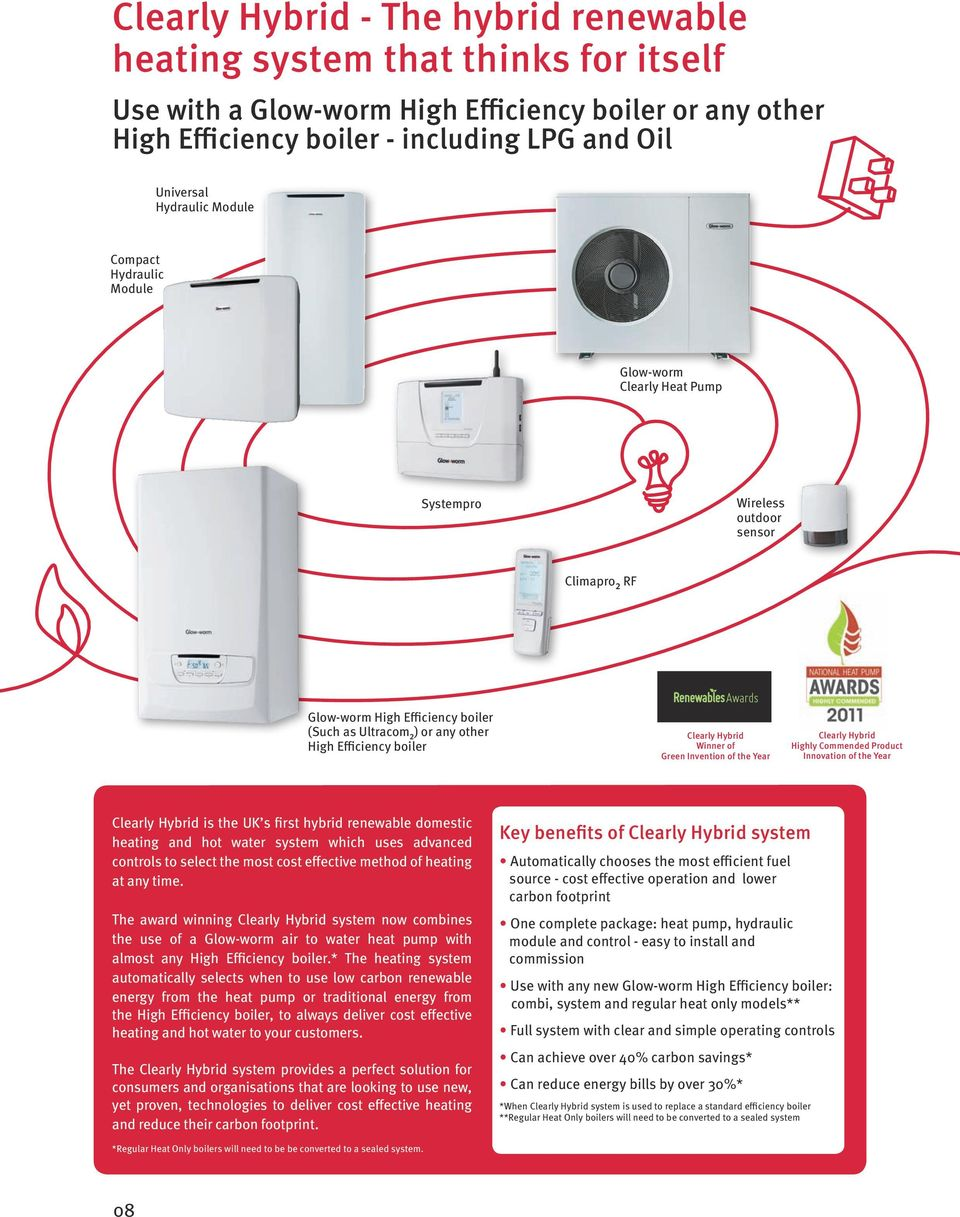 Clearly Hybrid Winner of Green Invention of the Year Clearly Hybrid Highly Commended Product Innovation of the Year Clearly Hybrid is the UK s first hybrid renewable domestic heating and hot water