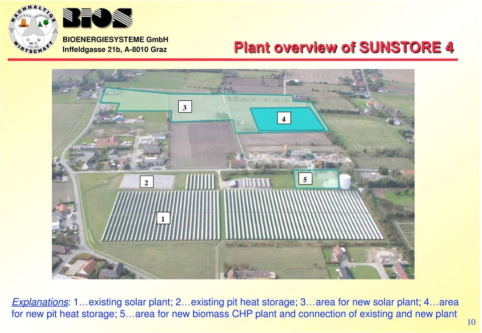 for new solar plant; 4 area for new pit heat storage; 5 area