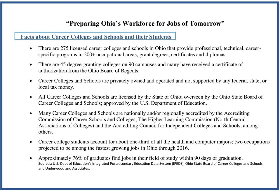 There are 45 degree-granting colleges on 90 campuses and many have received a certificate of authorization from the Ohio Board of Regents.