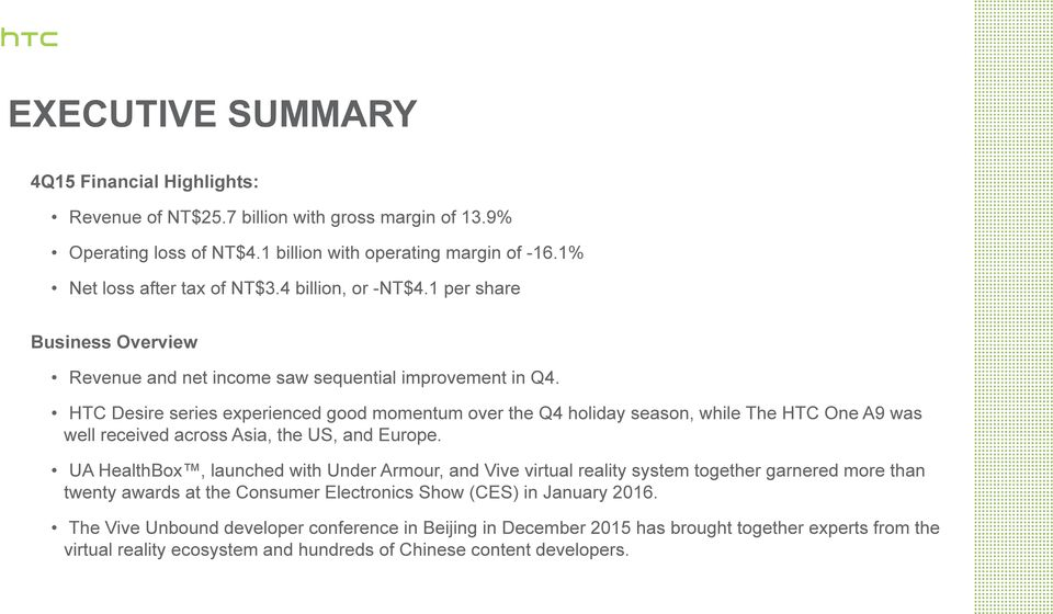 HTC Desire series experienced good momentum over the Q4 holiday season, while The HTC One A9 was well received across Asia, the US, and Europe.