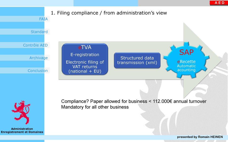 Structured data transmission (xml) SAP erecette acounting Compliance?