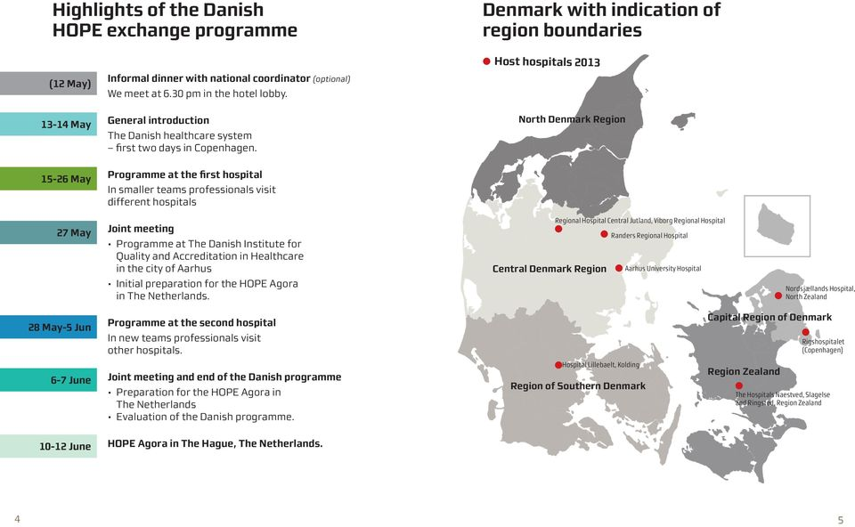 North Denmark Region 15-26 May Programme at the first hospital In smaller teams professionals visit different hospitals 27 May Joint meeting Programme at The Danish Institute for Quality and