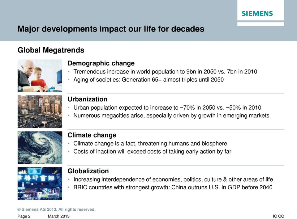 ~50% in 2010 Numerous megacities arise, especially driven by growth in emerging markets Climate change Climate change is a fact, threatening humans and biosphere Costs of