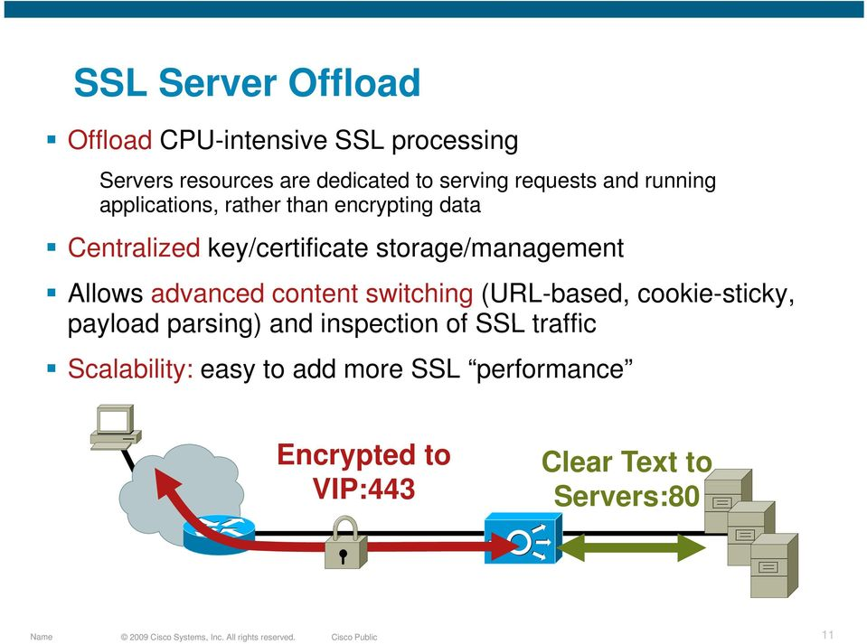 Allows advanced content switching (URL-based, cookie-sticky, payload parsing) and inspection of SSL traffic