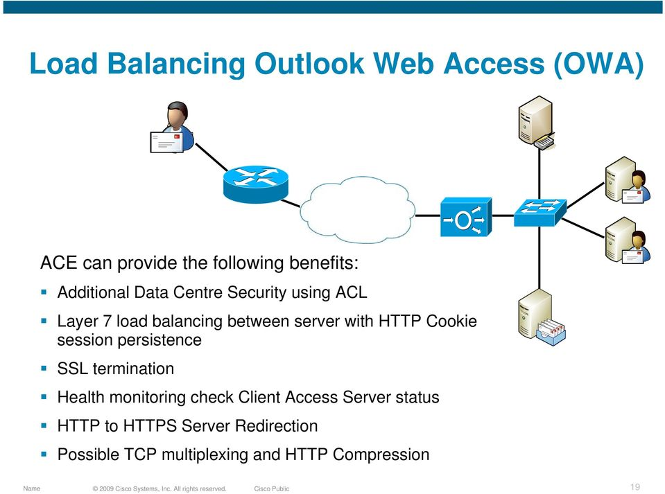 HTTP Cookie session persistence SSL termination Health monitoring check Client Access Server status HTTP to HTTPS