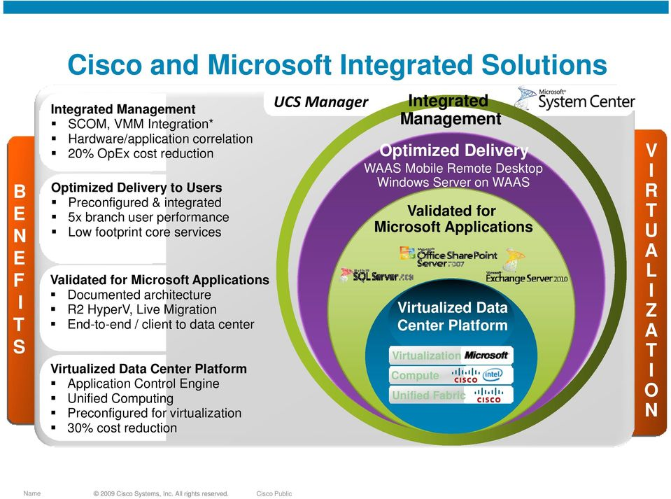 to data center Virtualized Data Center Platform Application Control Engine Unified Computing Preconfigured for virtualization 30% cost reduction UCS Manager Integrated Management Optimized