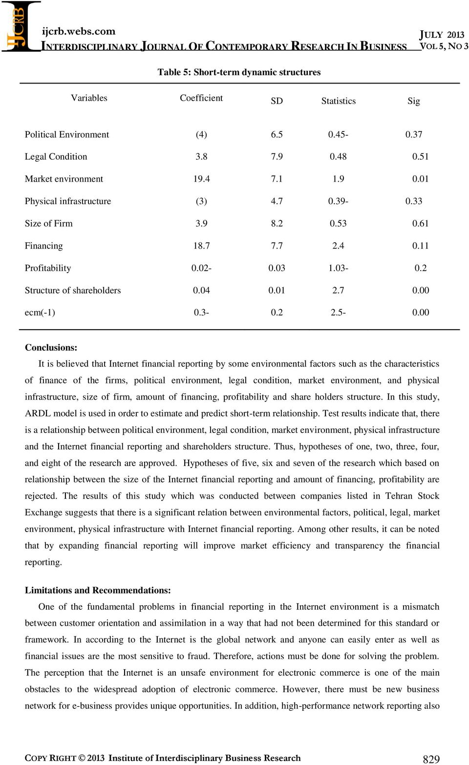 00 Conclusions: t is believed that nternet financial reporting by some environmental factors such as the characteristics of finance of the firms, political environment, legal condition, market
