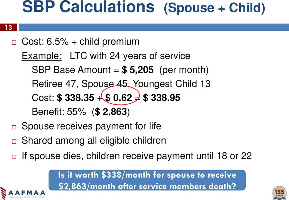 Spouse 45, Youngest Child 13 Cost: $ 338.35 + $ 0.62 = $ 338.