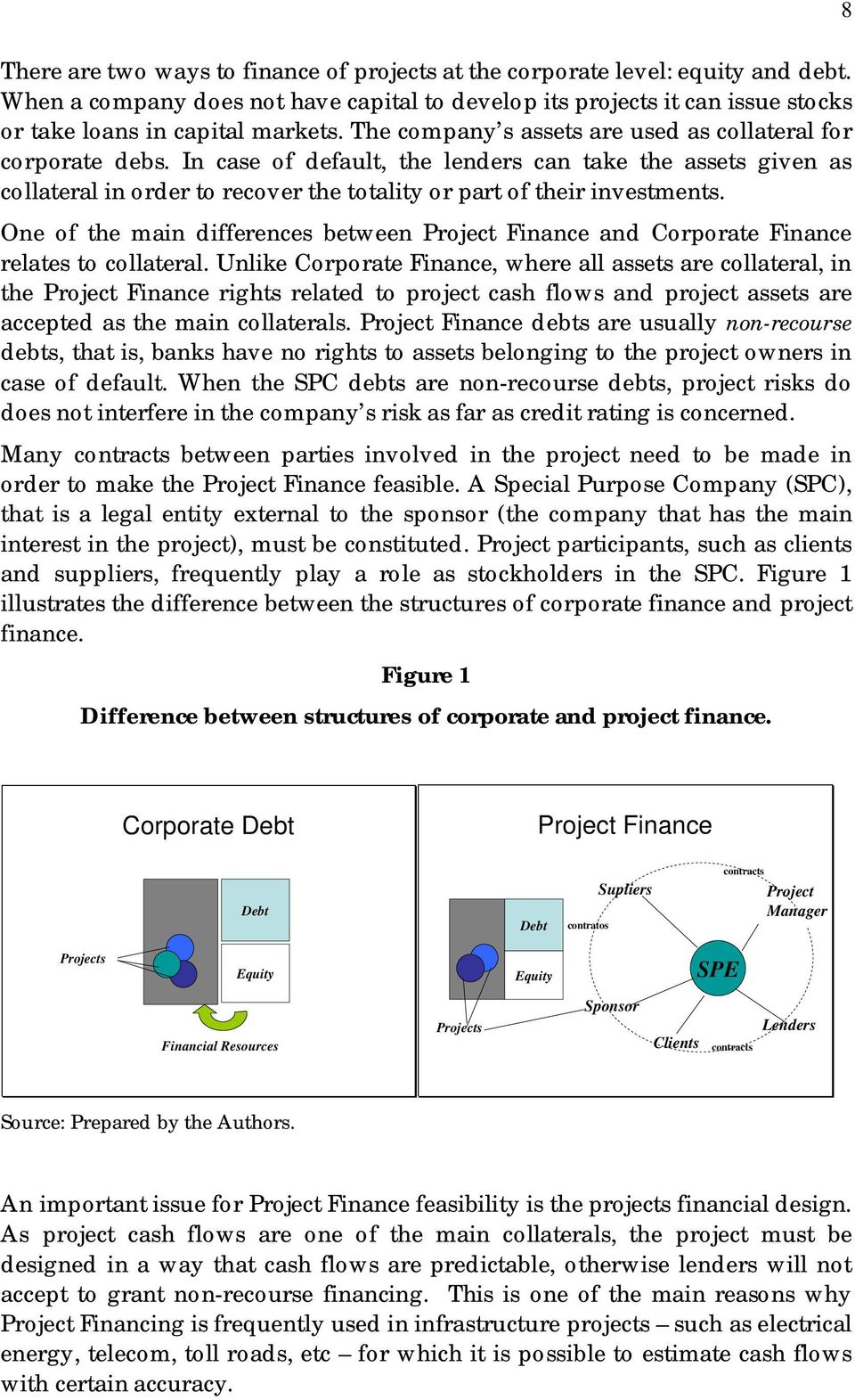 One of the main differences between Project Finance and Corporate Finance relates to collateral.