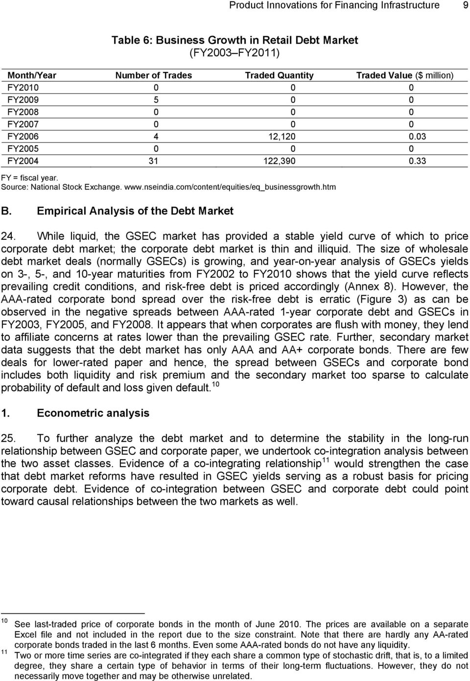 htm B. Empirical Analysis of the Debt Market 24.