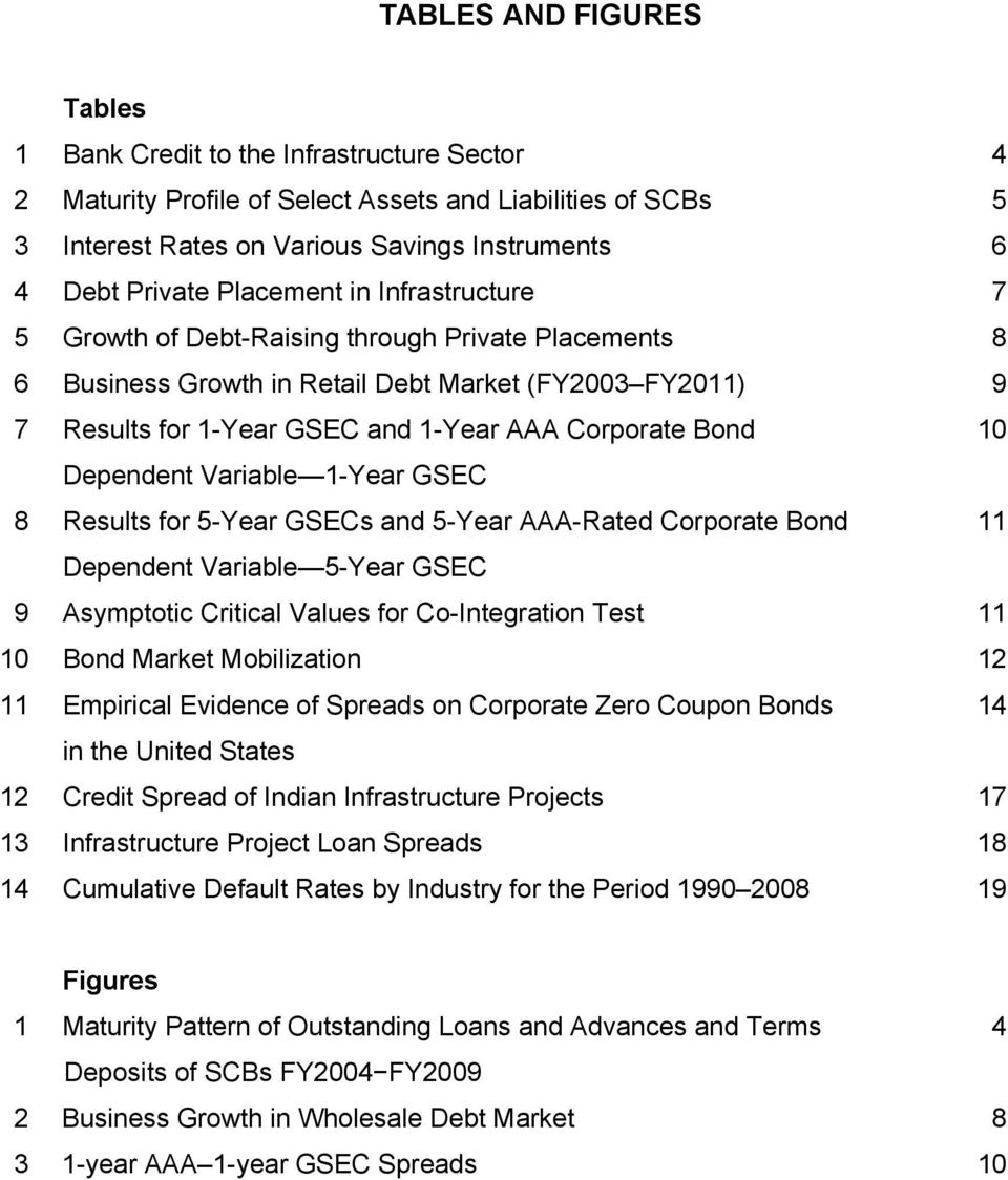 10 Dependent Variable 1-Year GSEC 8 Results for 5-Year GSECs and 5-Year AAA-Rated Corporate Bond 11 Dependent Variable 5-Year GSEC 9 Asymptotic Critical Values for Co-Integration Test 11 10 Bond