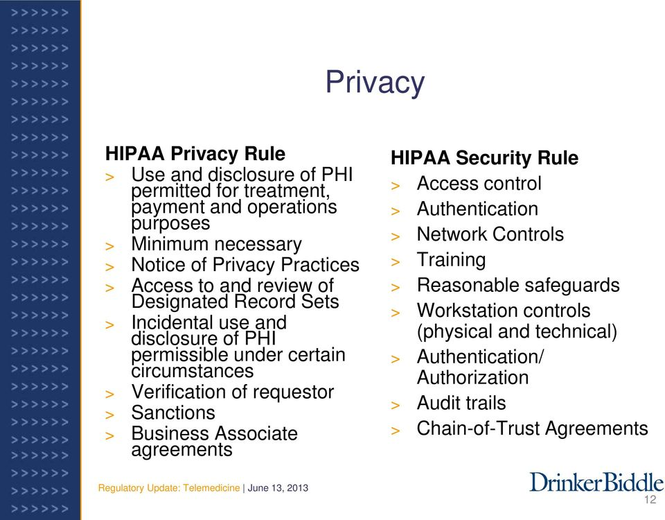 Verification of requestor > Sanctions > Business Associate agreements HIPAA Security Rule > Access control > Authentication > Network Controls >