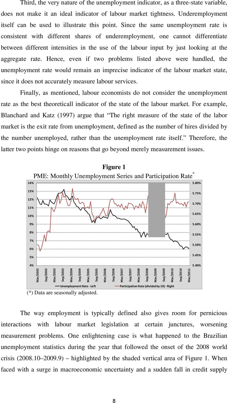 Since the same unemployment rate is consistent with different shares of underemployment, one cannot differentiate between different intensities in the use of the labour input by just looking at the