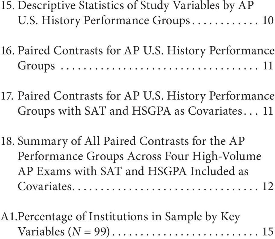 Summary of All Paired Contrasts for the AP Performance Groups Across Four High-Volume AP Exams with SAT and HSGPA Included as Covariates.