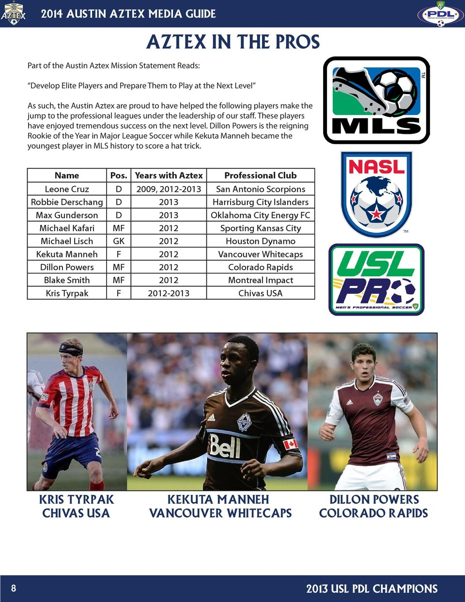 Dillon Powers is the reigning Rookie of the Year in Major League Soccer while Kekuta Manneh became the youngest player in MLS history to score a hat trick. Name Pos.