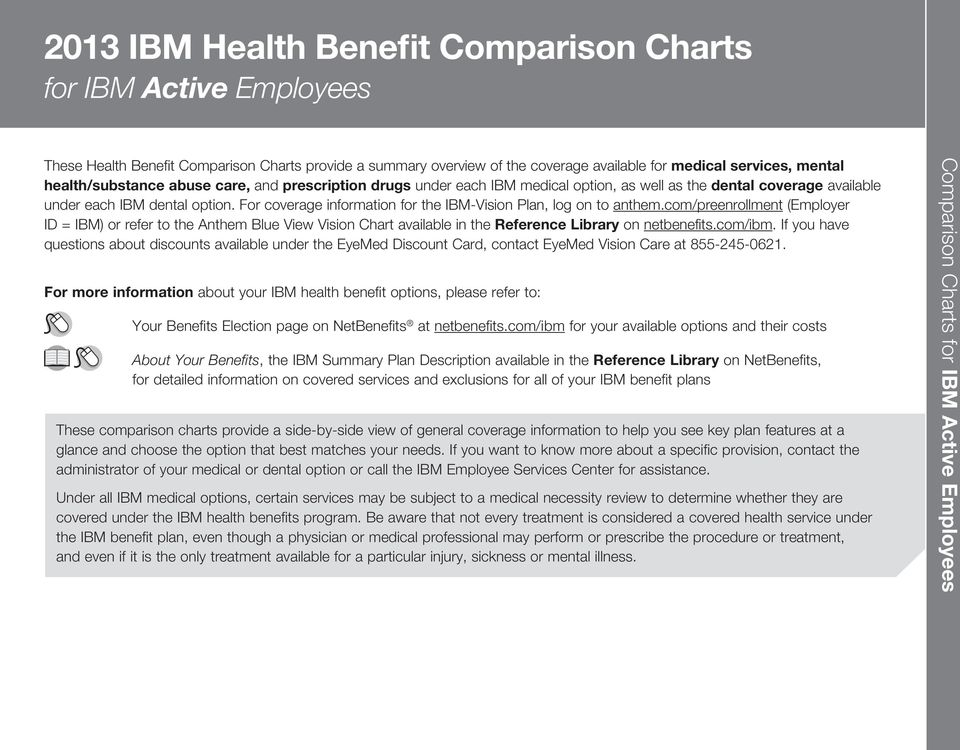 For coverage information for the IBM-Vision Plan, log on to anthem.