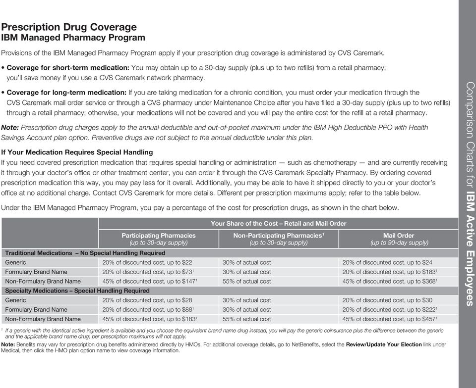 Coverage for long-term medication: If you are taking medication for a chronic condition, you must order your medication through the CVS Caremark mail order service or through a CVS pharmacy under